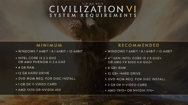 civilization-vi-system-requirements