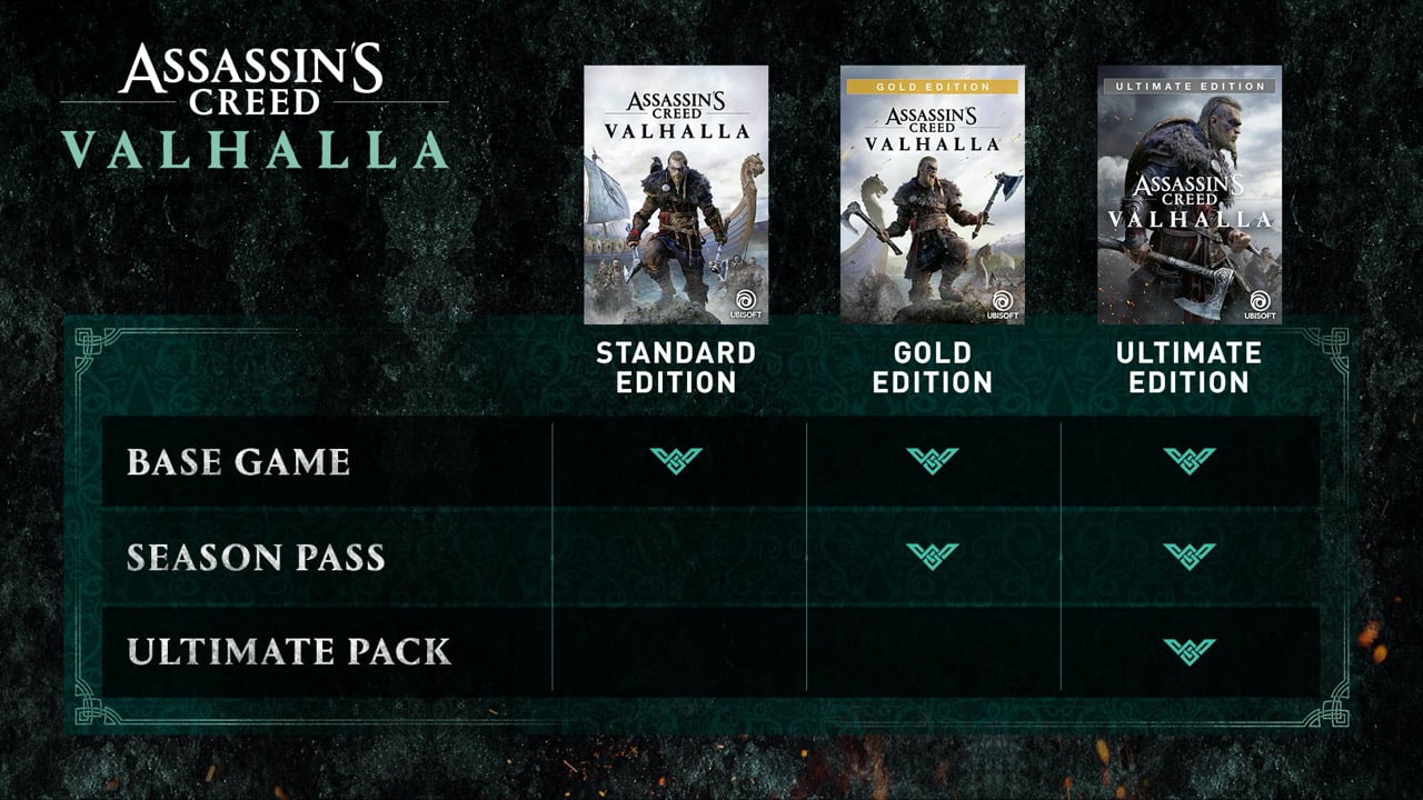 Everything You Need To Know About Assassin S Creed Valhalla Thumbsticks